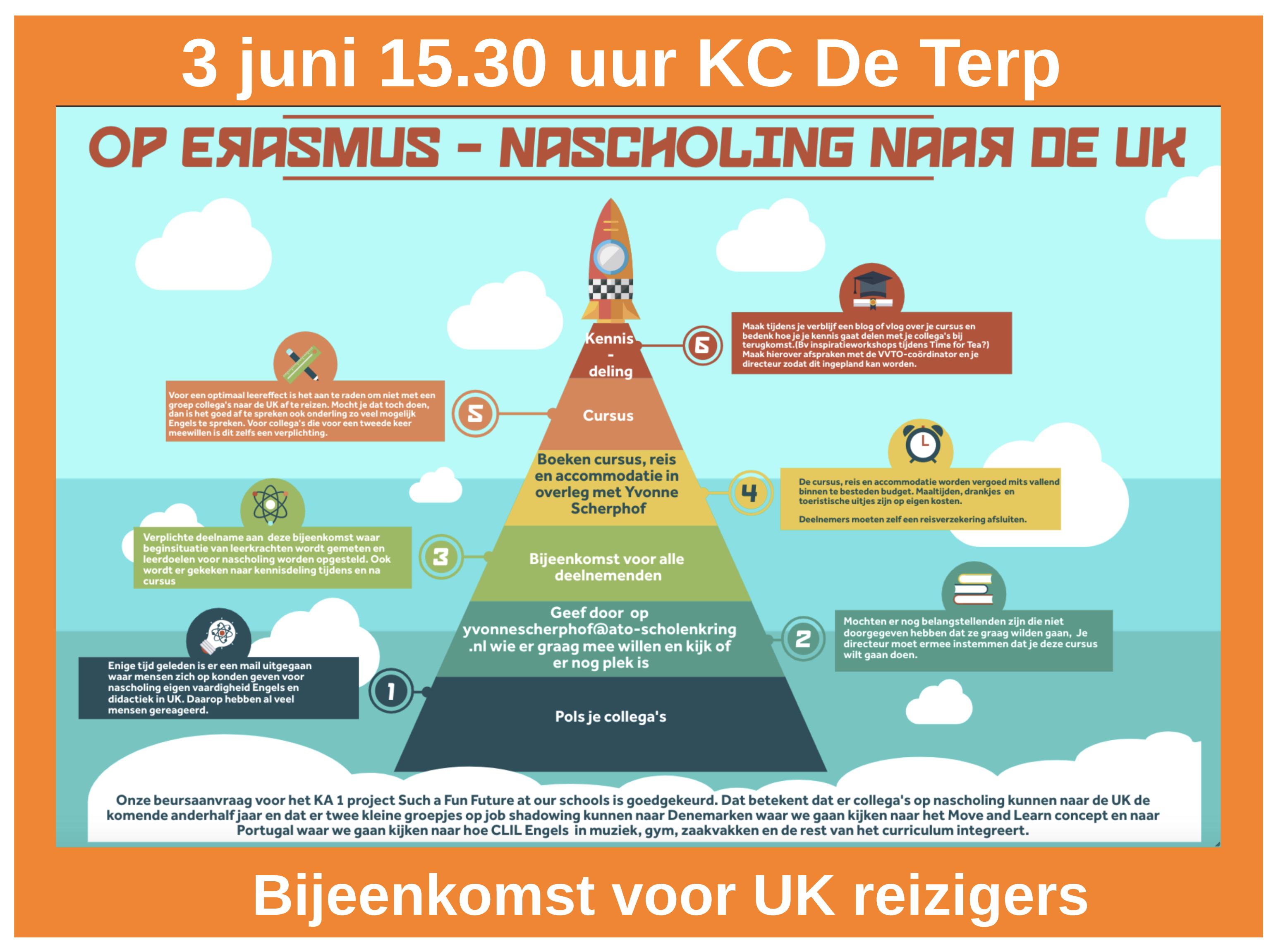 3 juni nascholing in UK bijeenkomst KC De Terp