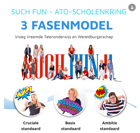 Such Future: Such Fun tussen 2019-2023!